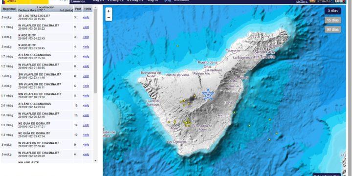 Tenerife cierra 2018 con sismicidad creciente